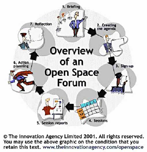 open-space-forum-2